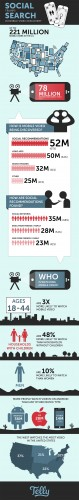 Infographic-video-consumption-social-vs-search