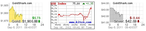 Gold Breaks $1900