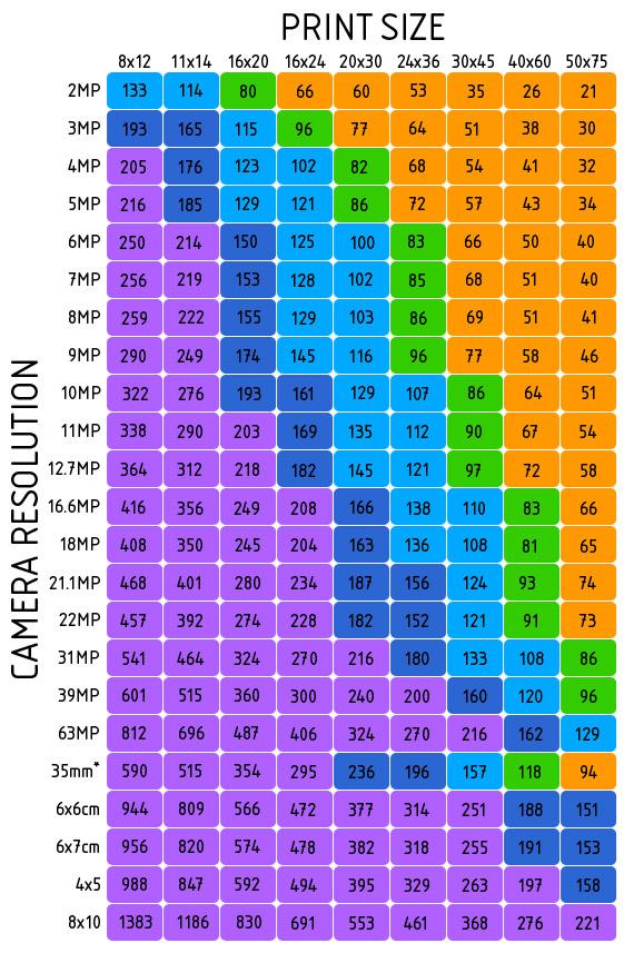 megapixel-print-chart.jpg