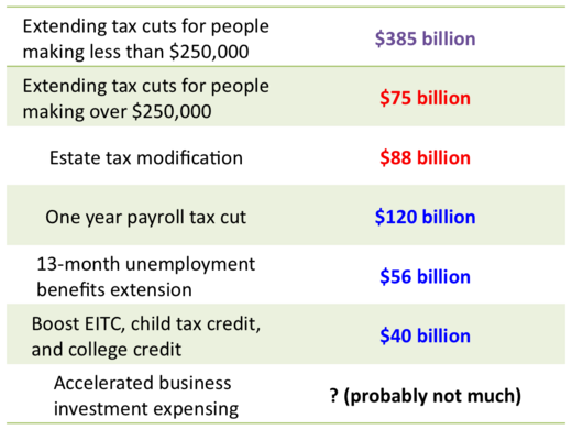 tax-deal-breakdown-thumb-520x391-38097